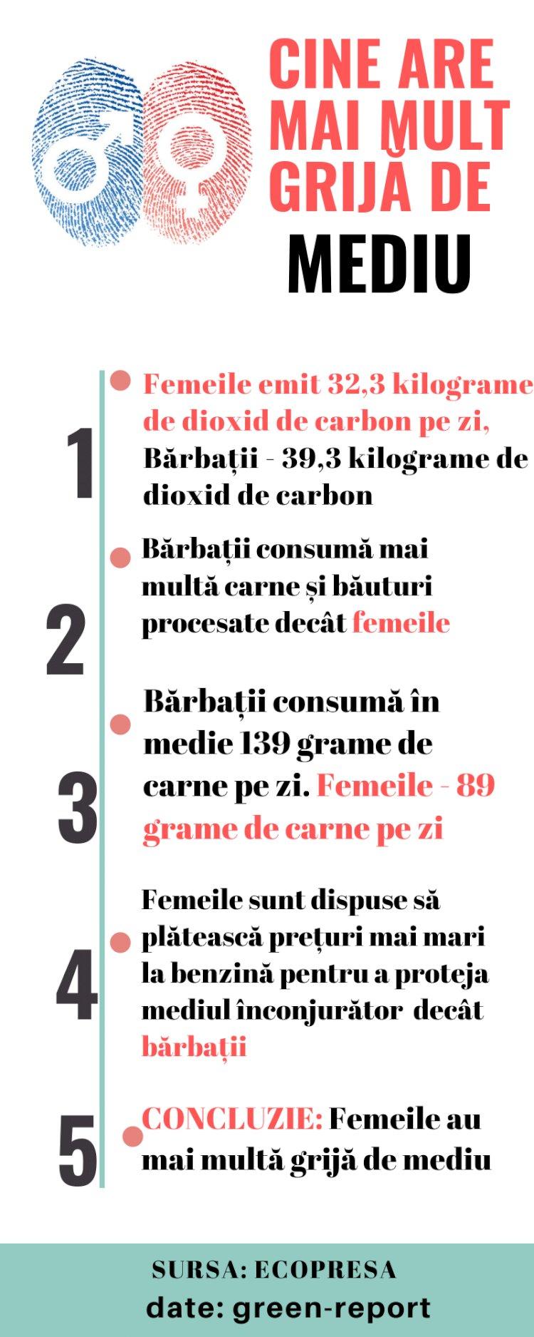 Infografic Ecopresa.md
